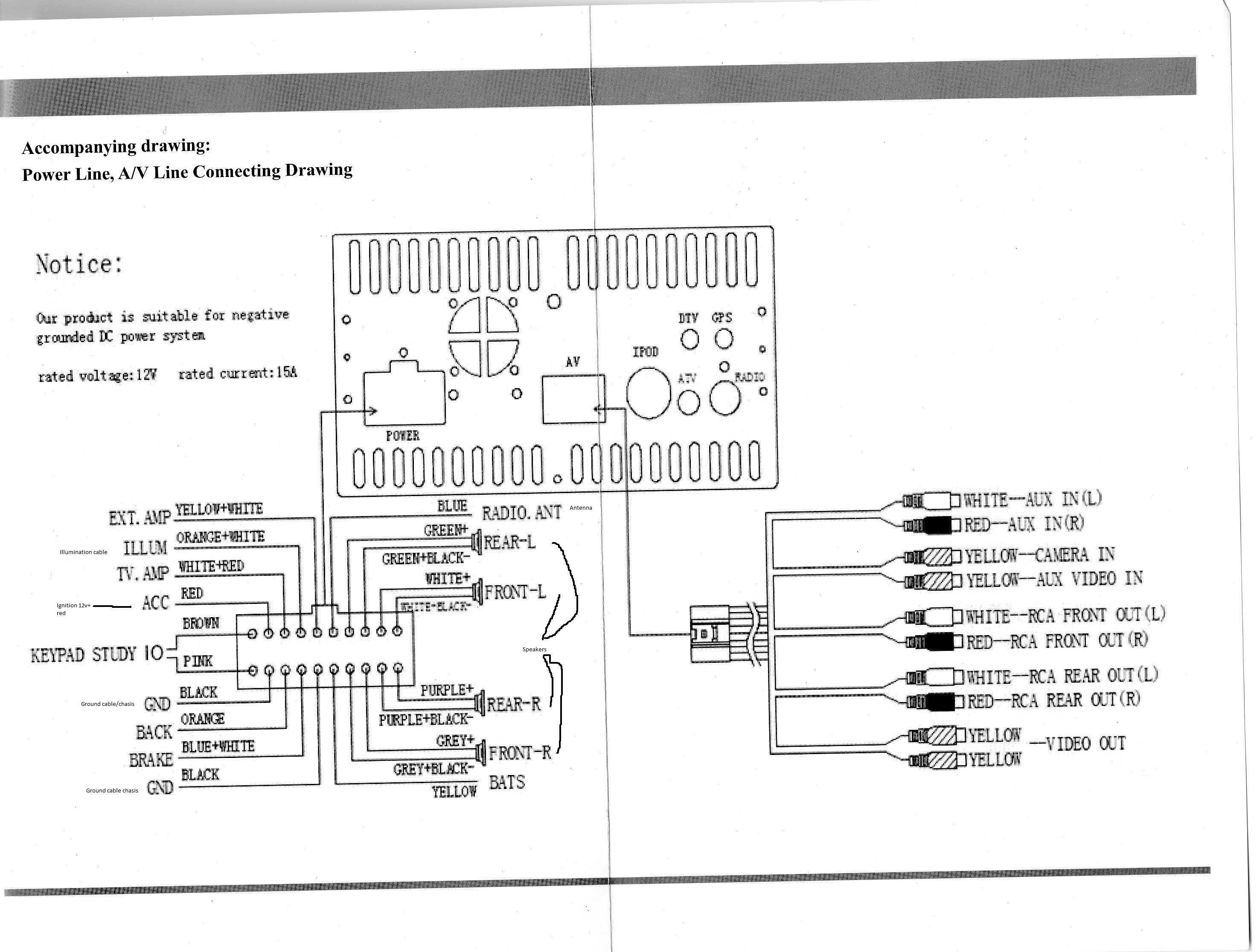 Groovy Nissan Patrol Wiring Diagram For Stereo Wiring Diagram G9 Wiring Cloud Oideiuggs Outletorg